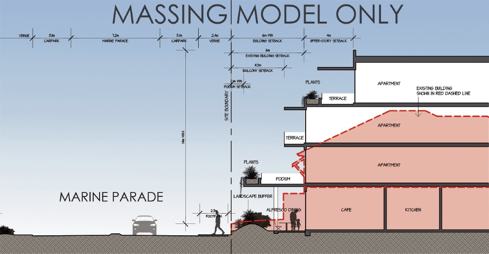 Graphics show the mass within which Curtin Care cab design it new buildings.