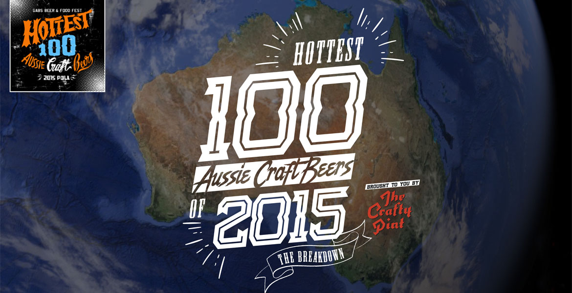 Hottest 100 Aussie Craft Beers of 2015: Infographic