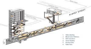 Slide 3 of 7 - Schematic diagram of the underground Albert Street Station