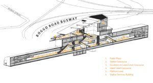 Slide 3 of 4 - Schematic diagram of Boggo Road Station - not final for build