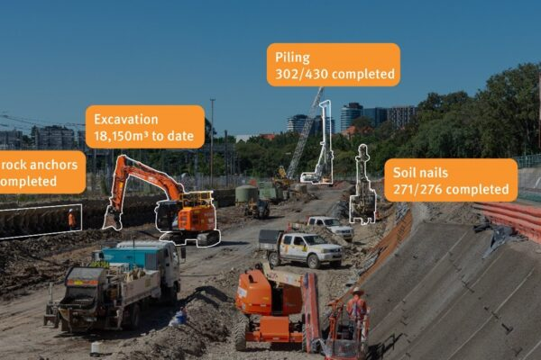 n image of work at the Northern Tunnel Portal site with additional statistics about construction progress.
