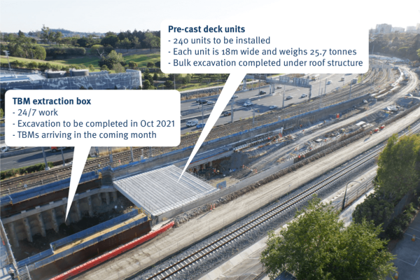 Northern Tunnel Portal construction update - October 2021
