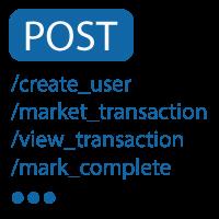 RESTful API integration