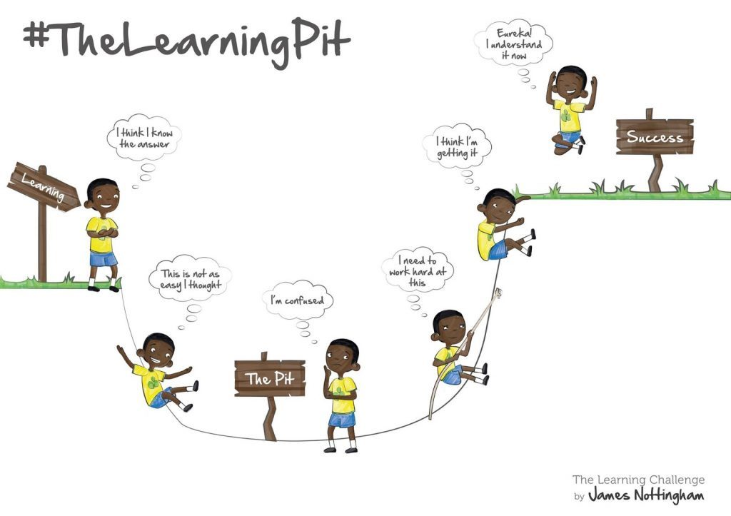 Learning-Pit.jpg?mtime=20190301153945#asset:11099