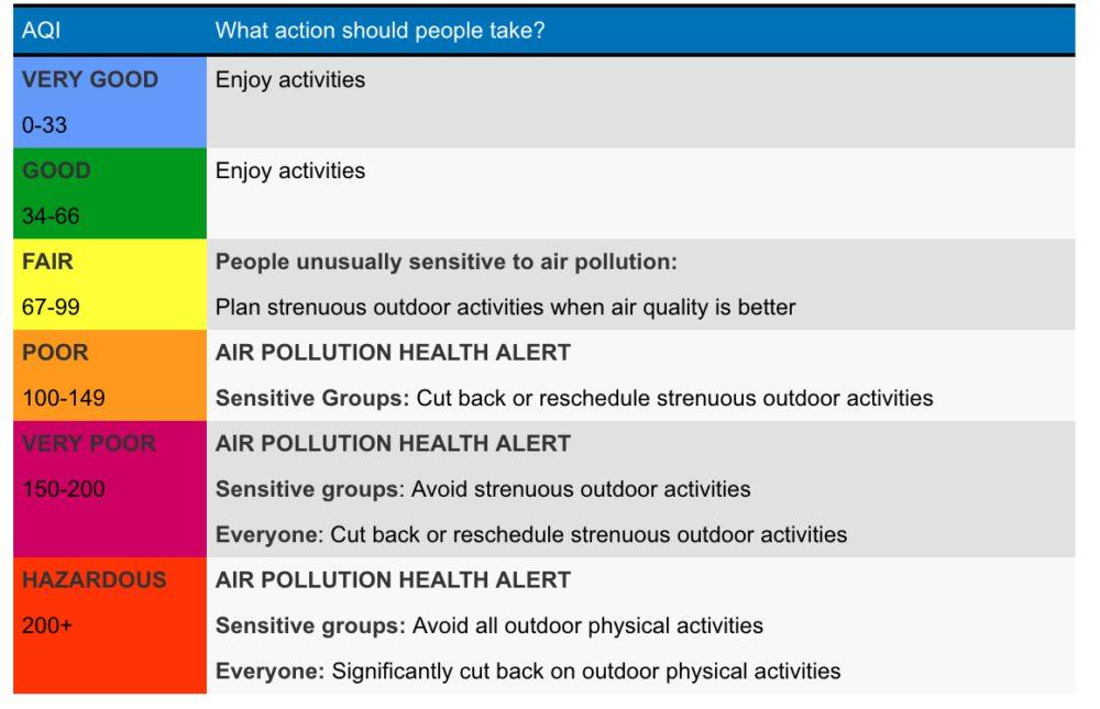 Air-Quality.jpg?mtime=20191122121426#asset:16139:midWidth