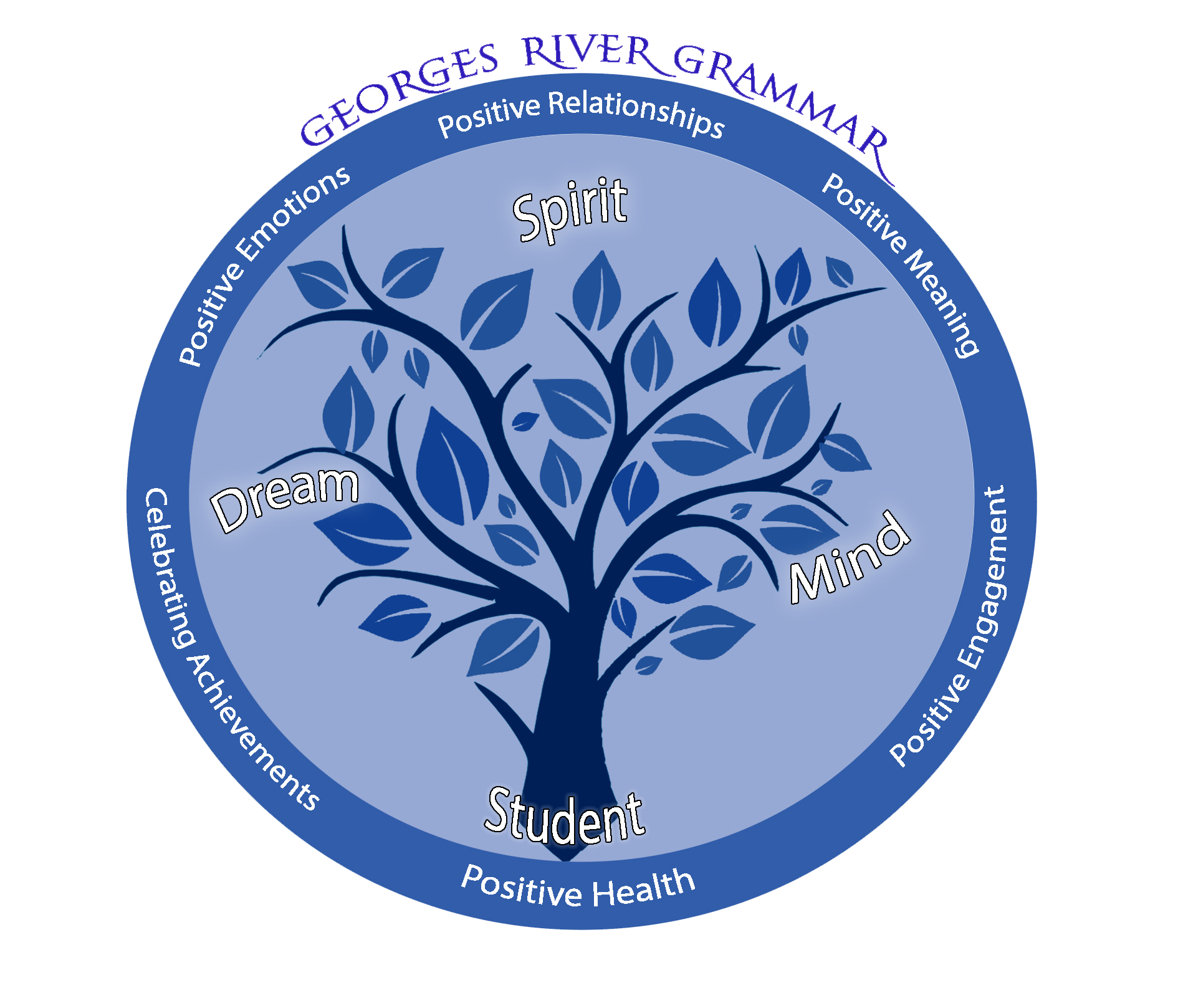 School_Life-Studen_Wellbeing-Postive_Thinking_Model.png?mtime=20171106134042#asset:1731