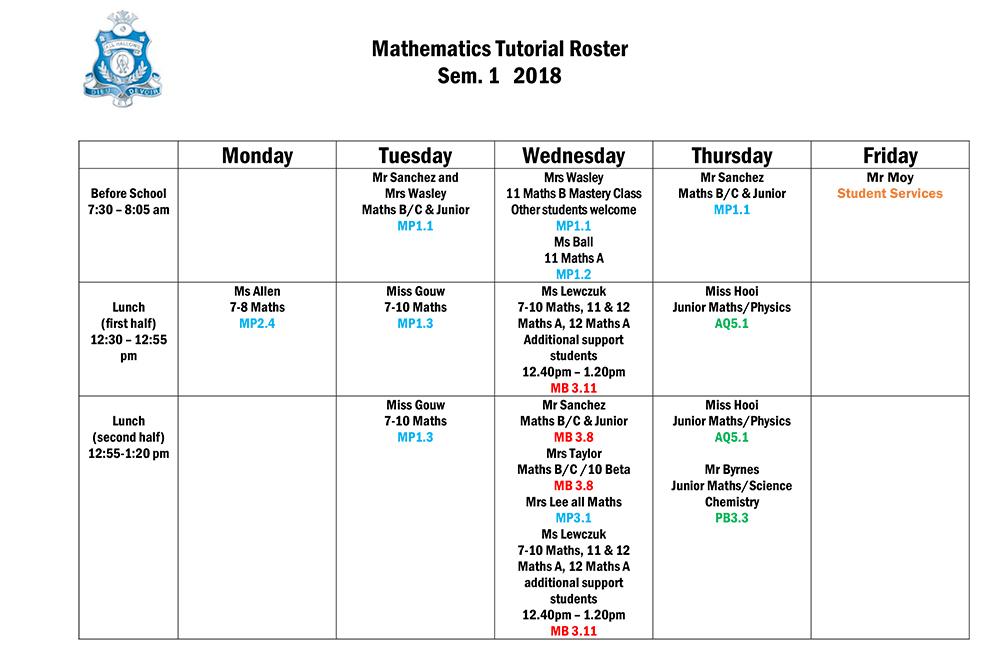 Mathematics | All Hallows\' School