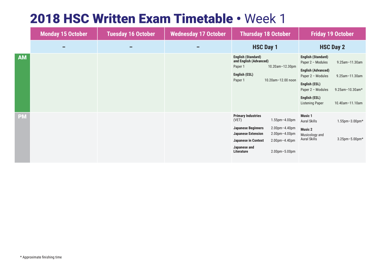 2012 atesol trial hsc listening paper Download english stage 6 prescriptions: area of study electives and texts higher school certificate.