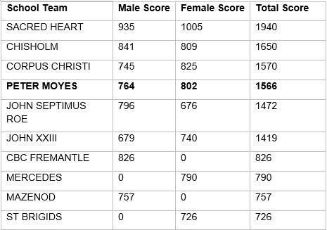 scores.JPG#asset:11106