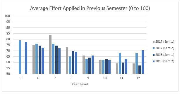 Average-Effort.JPG?mtime=20180817100007#