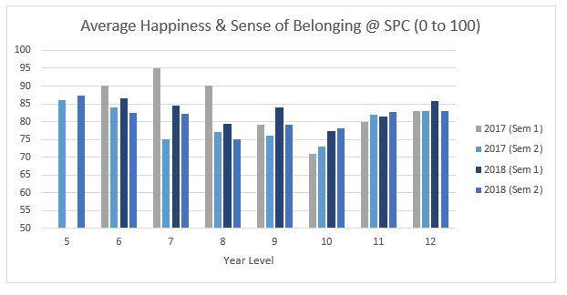 Average-Happiness.JPG?mtime=201808170959