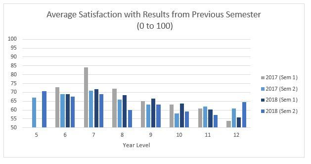 Average-Satisfaction.JPG?mtime=201808170