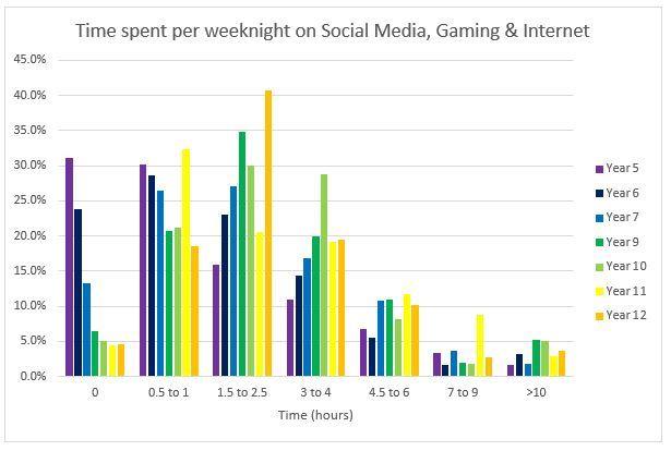 Social-Media-Weeknight.JPG?mtime=2018082