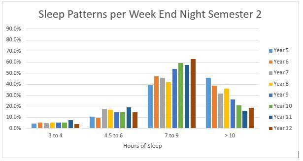 Sleep-Patterns-Weekends.JPG?mtime=201808