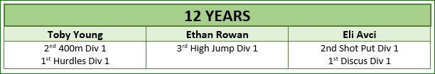 12-Years.JPG?mtime=20181026102016#asset: