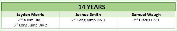 14-Years.JPG?mtime=20181026102017#asset: