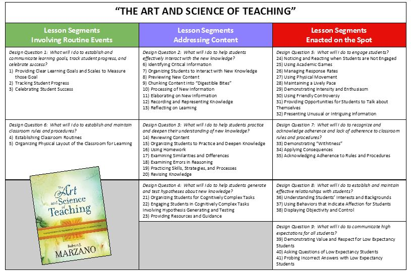 The-Art-and-Science-Of-Teaching.JPG?mtim
