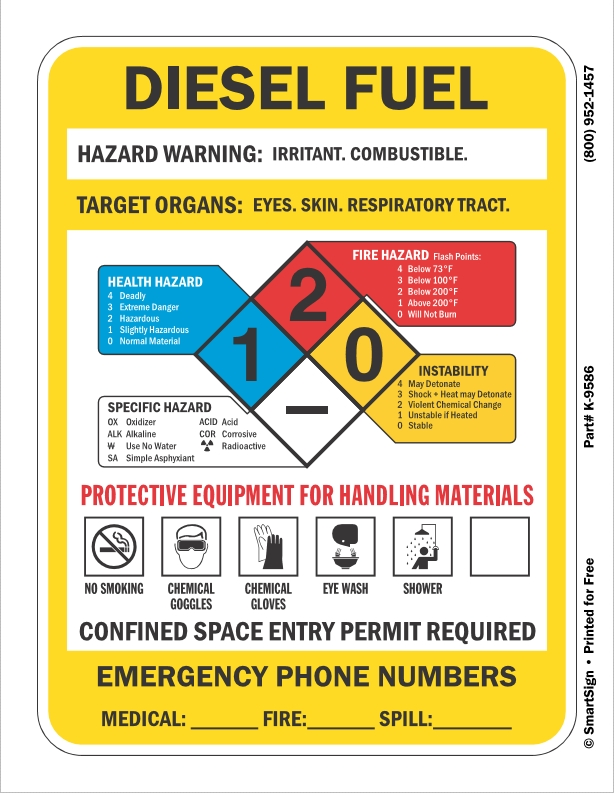 Fuel Safety Data Sheets Dry Lakes Racers Australia