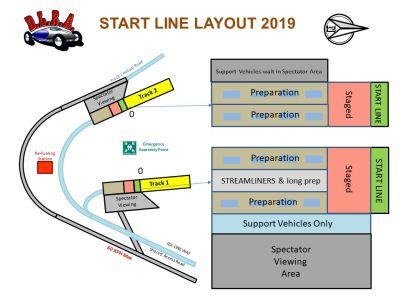 Start Line Layout 2019