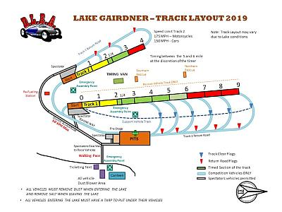 Track Layout 2019