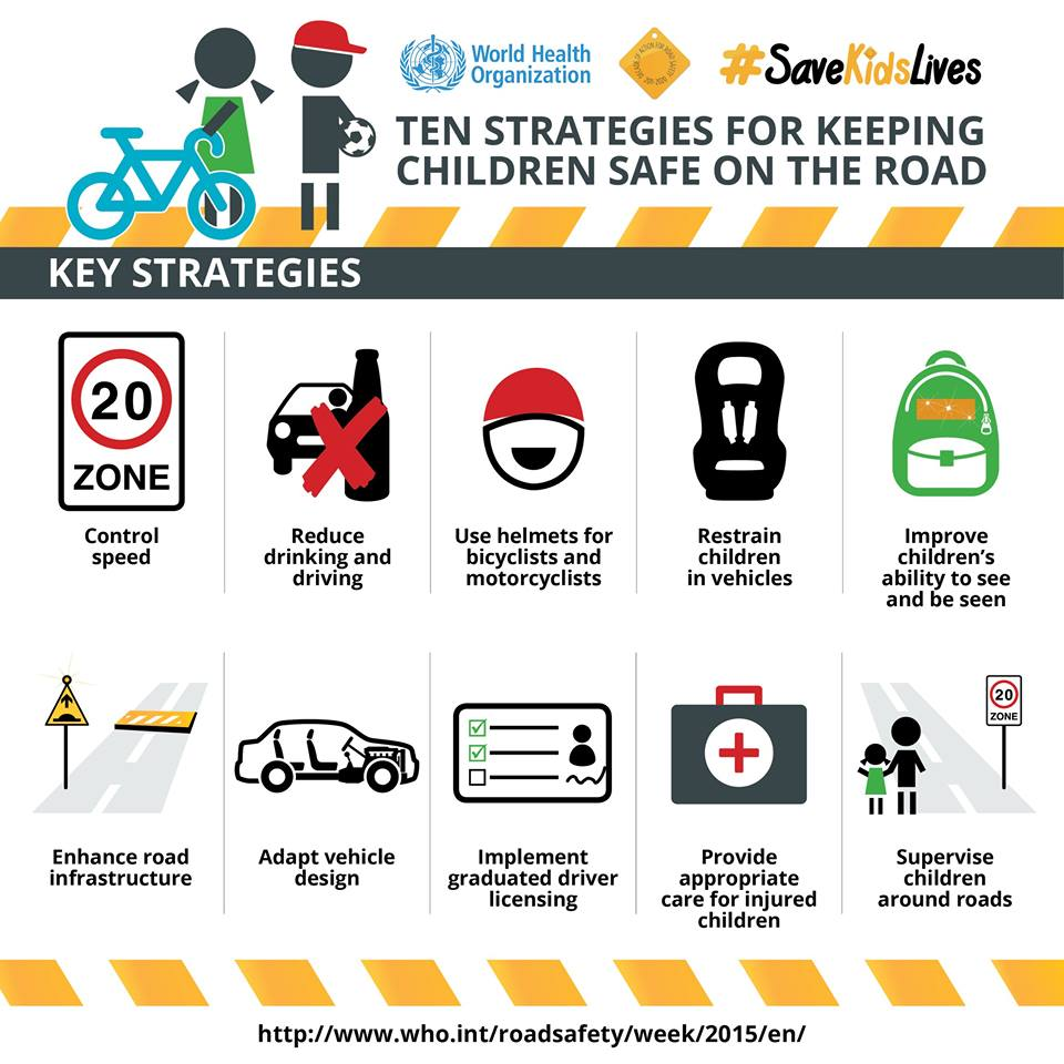 Ten strategies for keeping kids safe on the road
