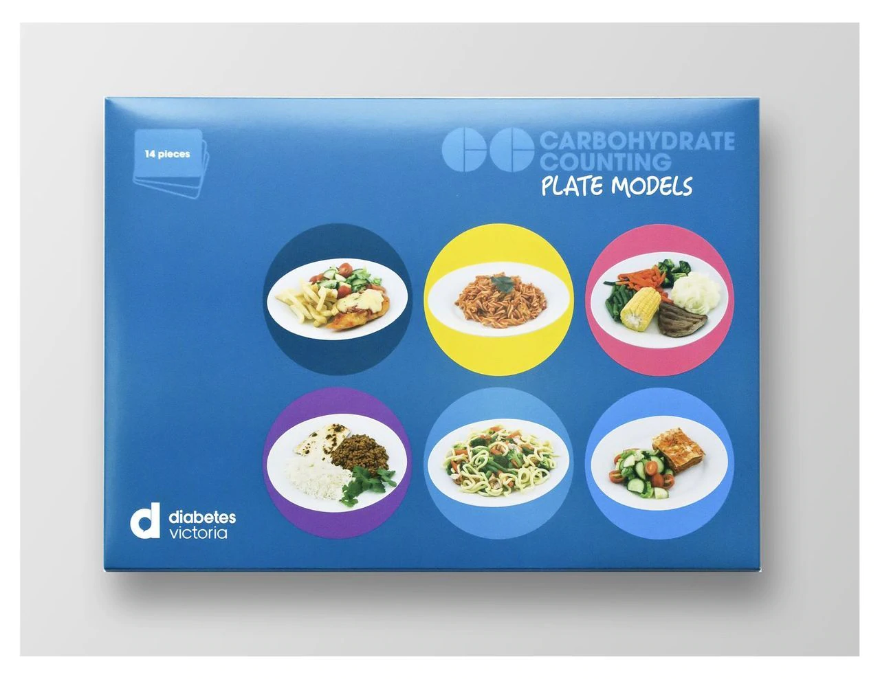 Carb Counting Meal Plates