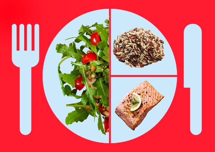 Lunar New Year healthy plate model