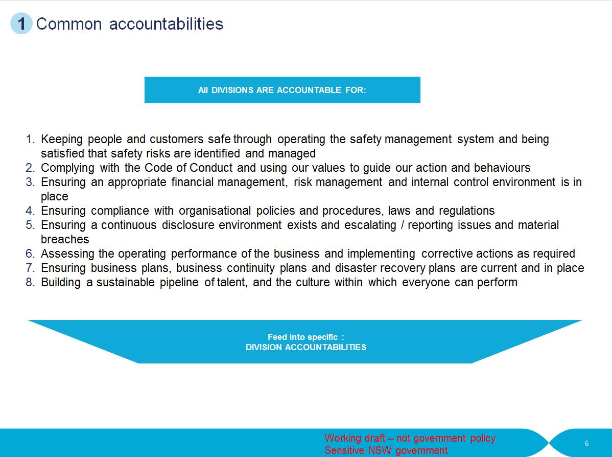 Comm accountablities