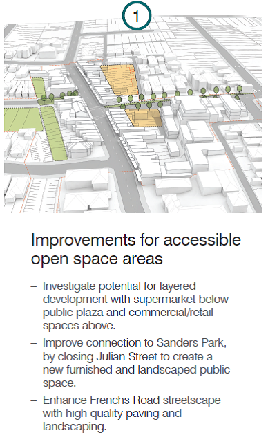 Key idea 1 accessible open space areas