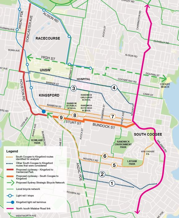 Cycleway options analysis