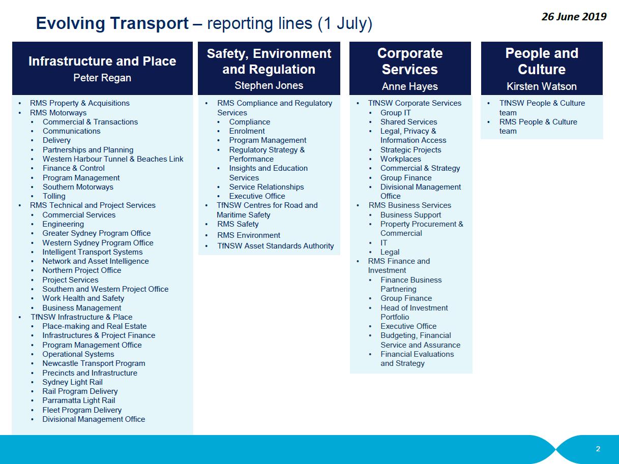 Evolving transport july team list page 2