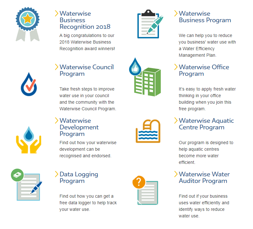 Waterwise programs
