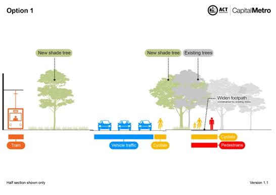Option-1_walking_and_cycling