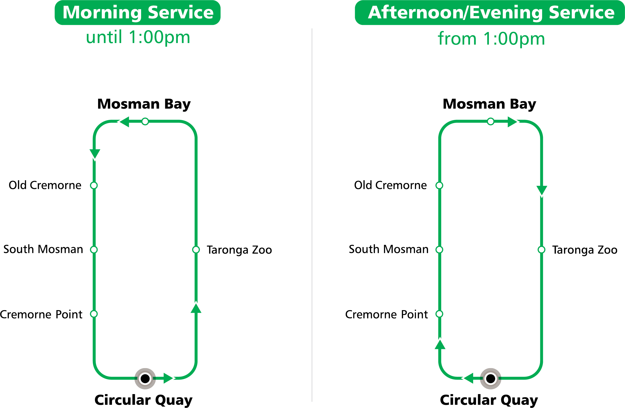 Future F6 Route loop service graphic