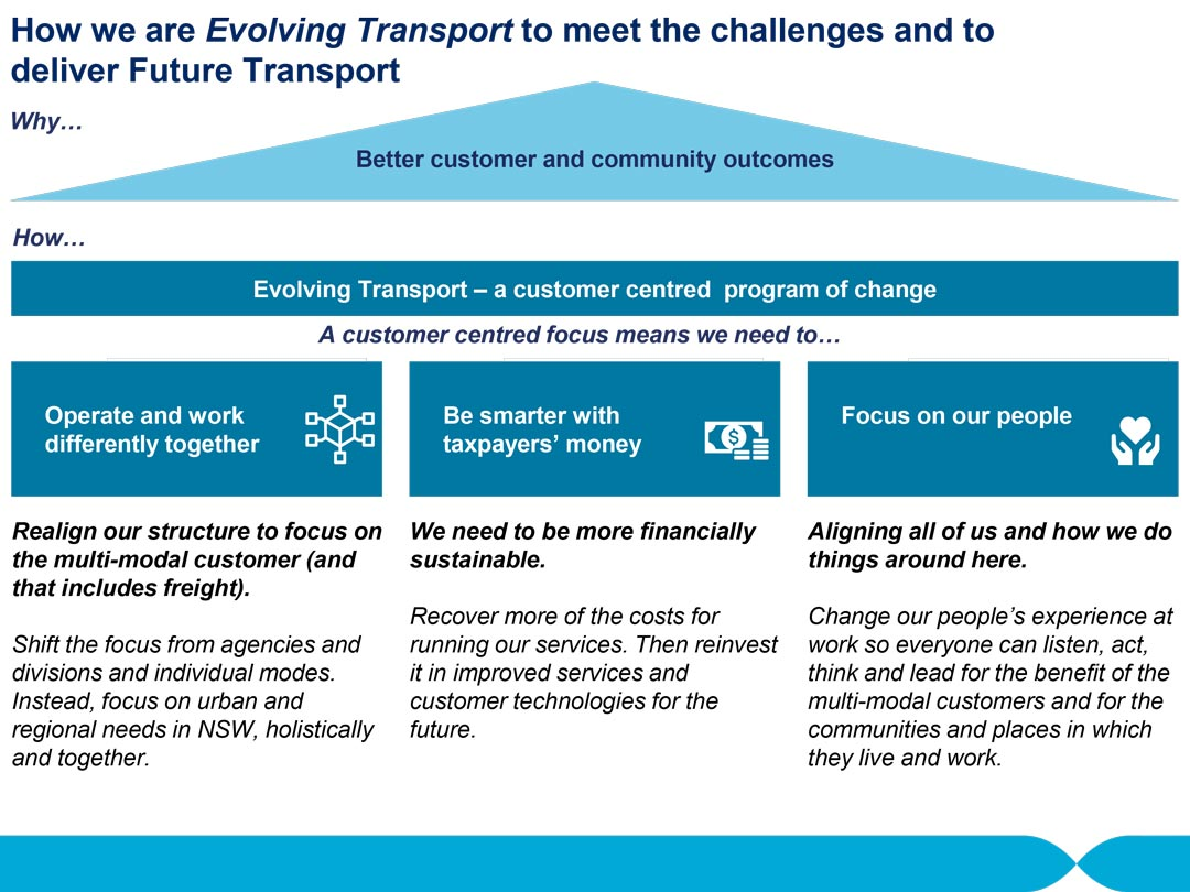 Evolving Transport - why we are evolving