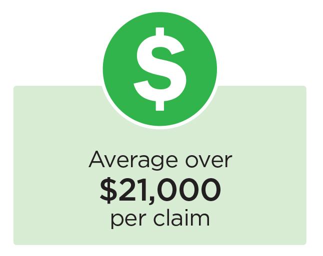 Average over $21,000 per claim
