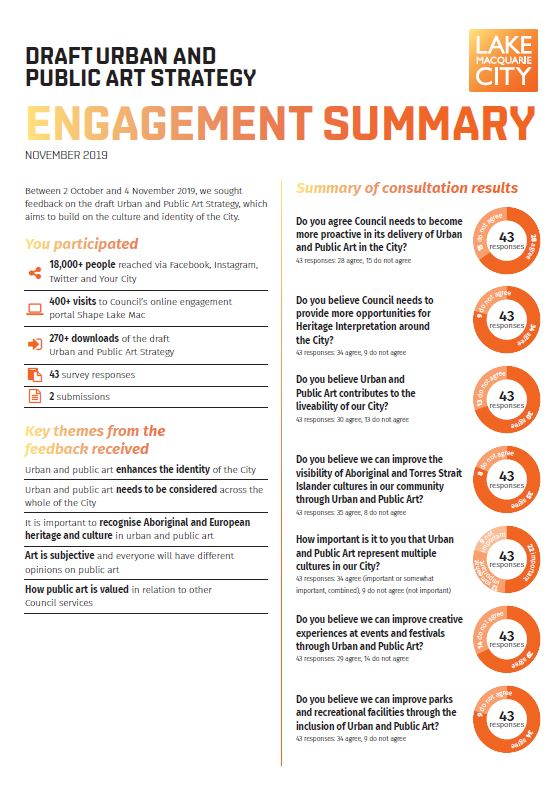 Engagement summary