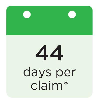 44 days per claim