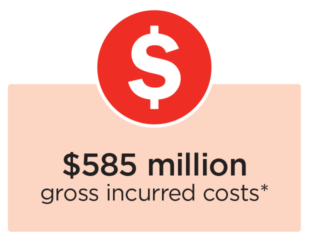 $585 million gross incurred costs