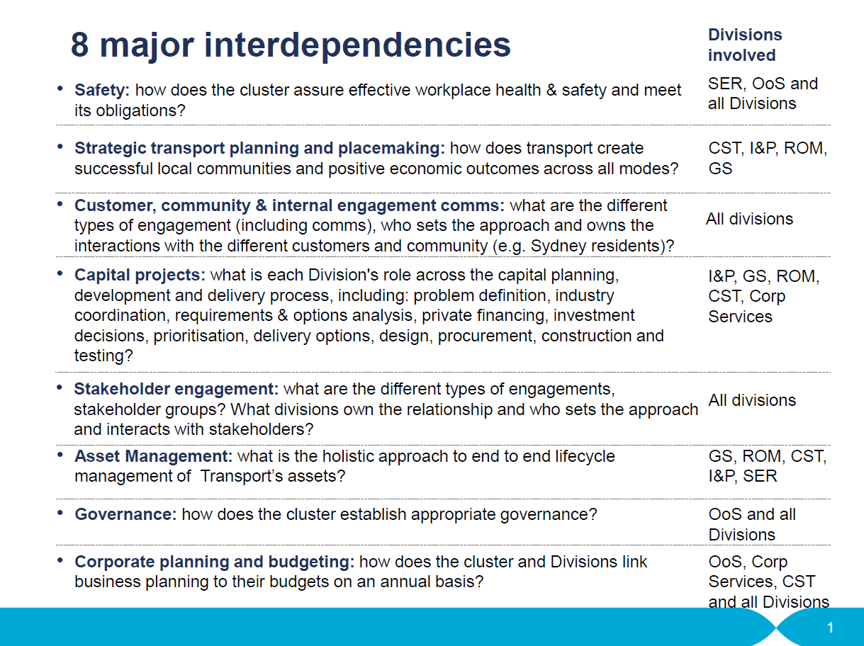 Interdependencies thumbnail