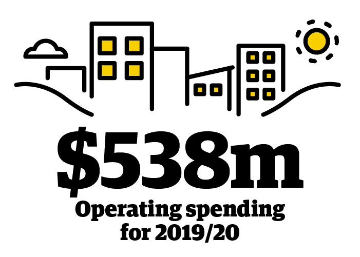 $538 million is our estimated operating spending for 2019/20
