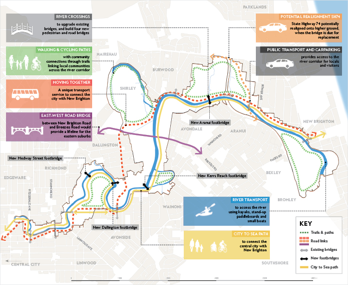 A diagram outlining key transport projects for the short term