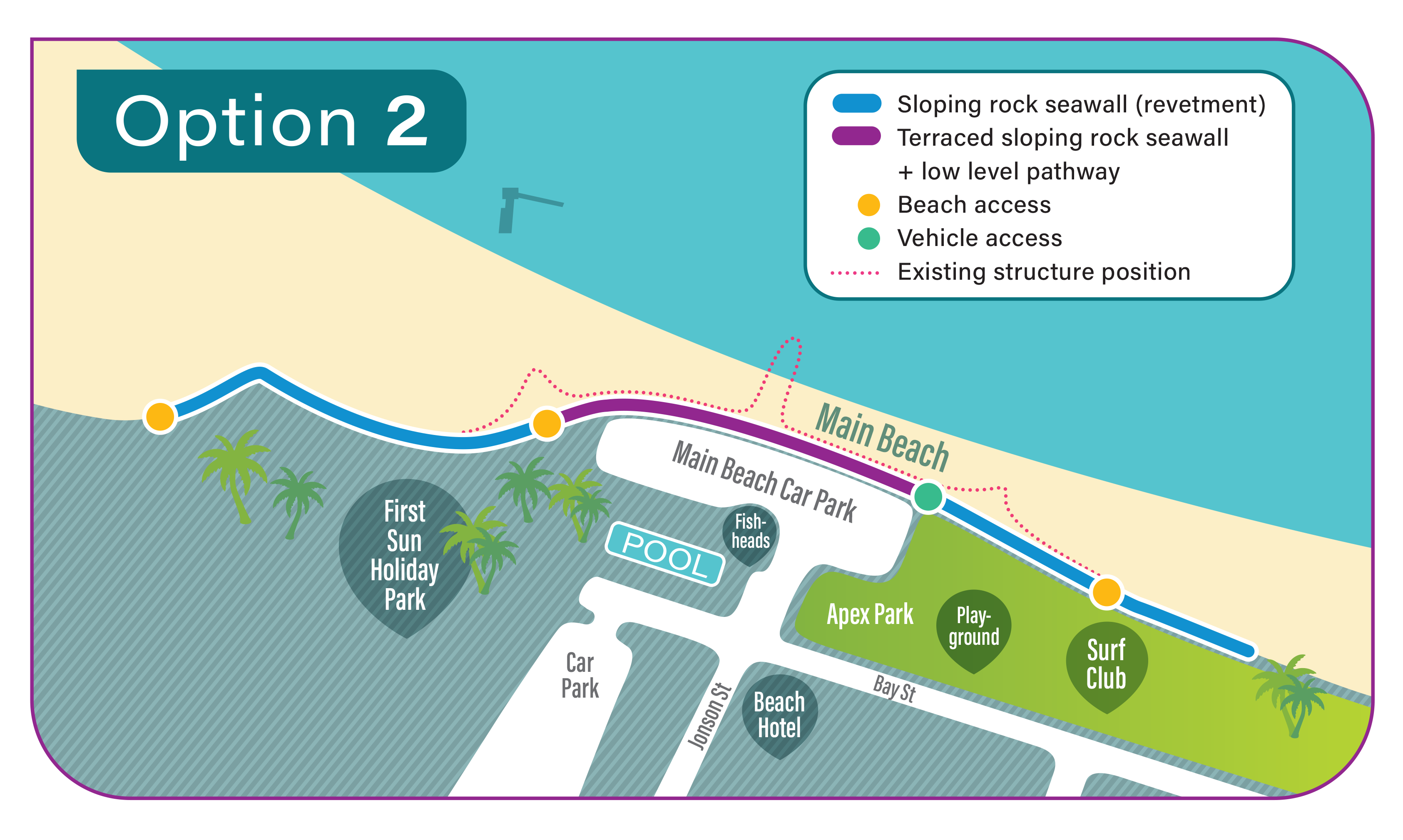 • Option 2 includes sloping rock seawall (revetment), terraced sloping rock seawall plus low level pathway, beach access, vehicle access, existing structure position.