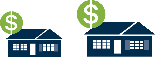 Illustration of a small house and a bigger house with dollar signs, indicating that properties with higher capital value will have a higher rates increase.