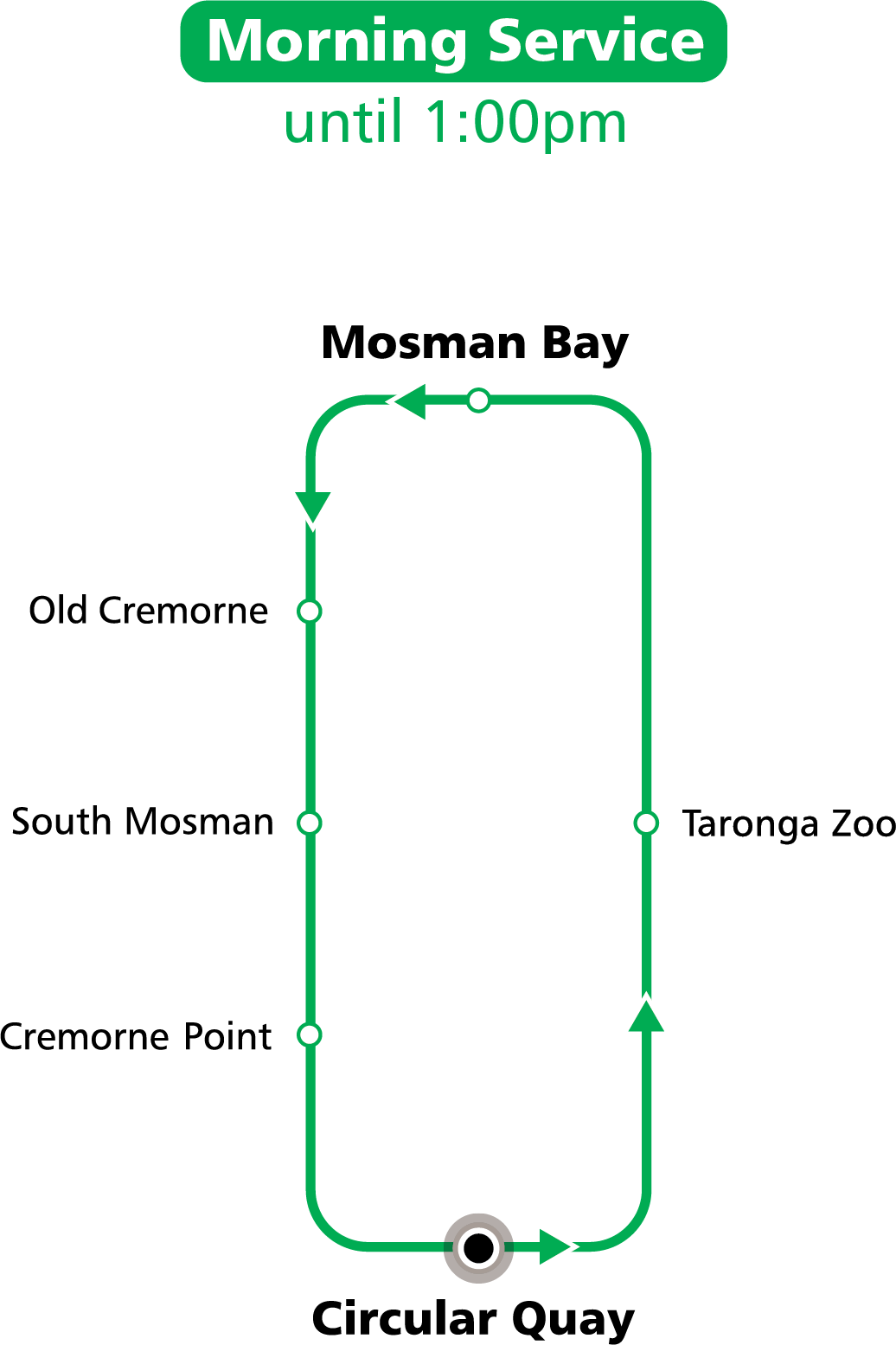 F6 route morning loop (Circular Quay - Taronga Zoo - Mosman Bay - Old Cremorne - South Mosman - Cremorne Point - Circular Quay)