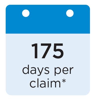 175 days per claim