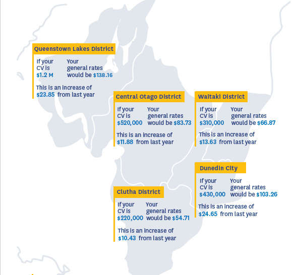 Rates breakdown by area
