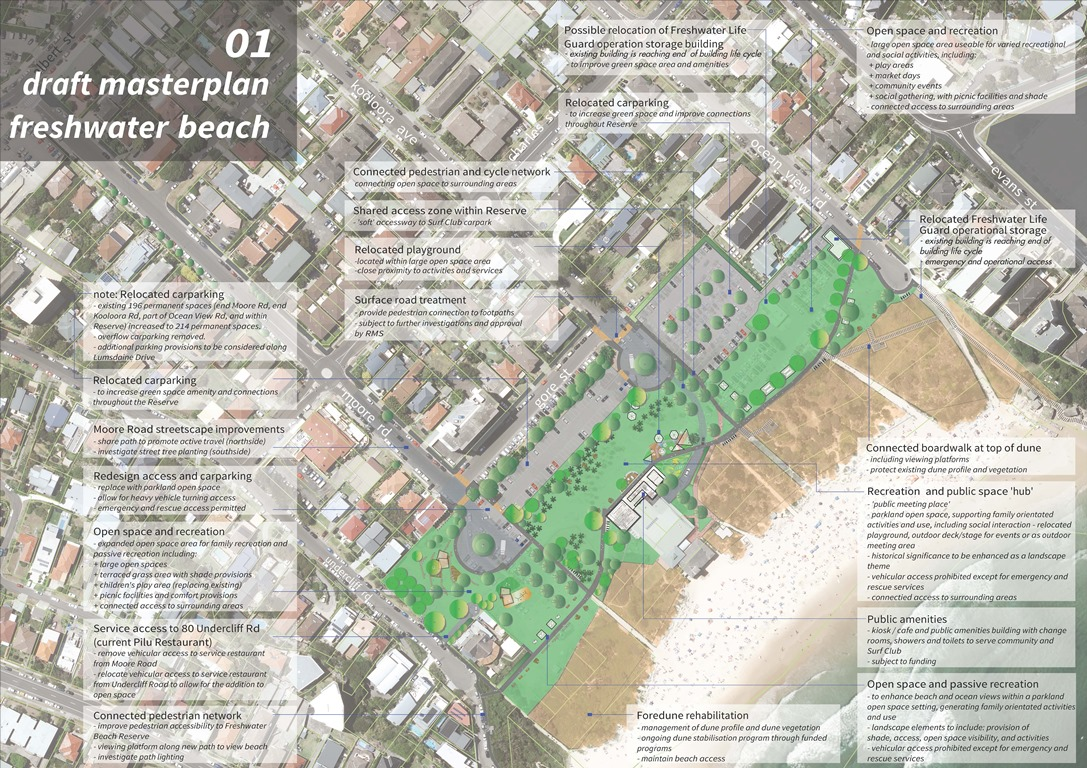 Dwg 01 draft freshwater beach coastal open space masterplan   freshwater beach   nov 2017 %282%29