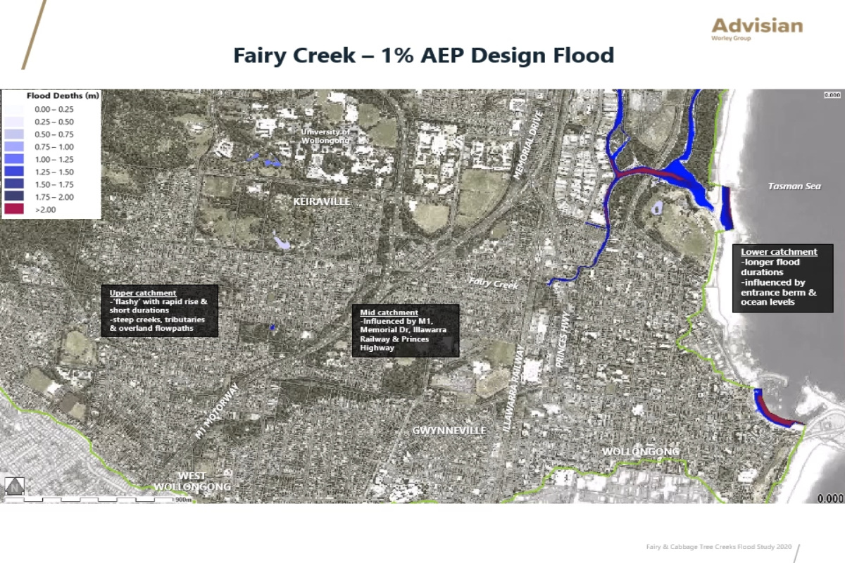 Flood Modelling Video - Fairy Creek Catchment - click ⤢ for full screen