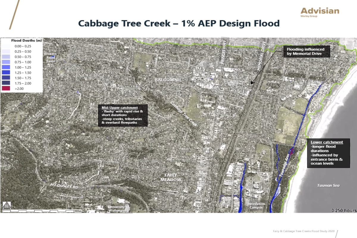 Flood Modelling Video - Cabbage Tree Creek Catchment - click ⤢ for full screen
